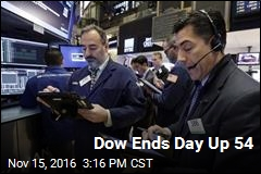 Dow Ends Day Up 54