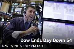 Dow Ends Day Down 54