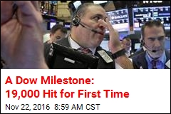 A Dow Milestone: 19,000 Hit for First Time