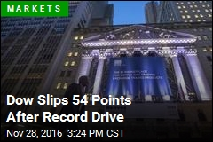 Dow Slips 54 Points After Record Drive