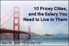 10 Pricey Cities, and the Salary You Need to Live in Them