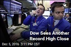 Dow Sees Another Record High Close