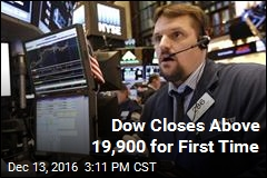 Dow Closes Above 19,900 for First Time