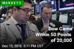 Dow Came Within 50 Points of 20,000