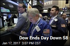 Dow Ends Day Down 58