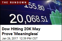 Dow Hitting 20K May Prove 'Meaningless'