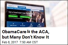 ObamaCare Is the ACA, but Many Don't Know It