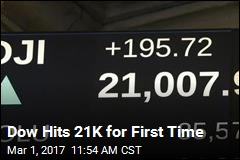 Dow Hits 21K for First Time