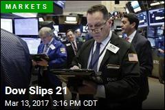 Dow Slips 21