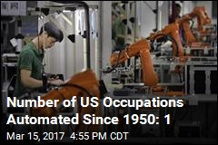 Robot Overlords Have Stolen 1 US Occupation Since 1950