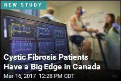 Cystic Fibrosis Patients Live Longer in Canada