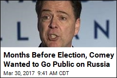 Months Before Election, Comey Wanted to Go Public on Russia