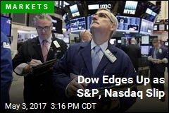 Dow Edges Up as S&P, Nasdaq Slip