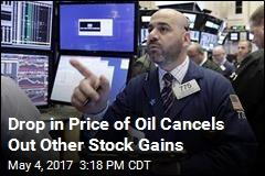 Weak Energy Stocks Leave Indexes Mixed