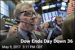 Dow Ends Day Down 36