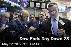 Dow Ends Day Down 23