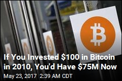 Bitcoin Soars to Record New Highs