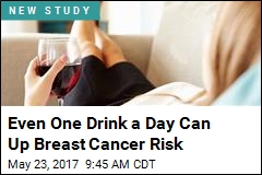 Even One Drink a Day Can Up Breast Cancer Risk