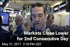 Markets Close Lower for 2nd Consecutive Day
