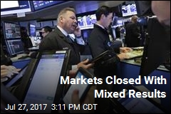 Markets Closed With Mixed Results