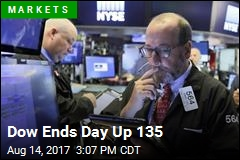 Dow Ends Day Up 135
