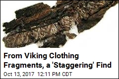 On Viking Burial Clothes, the Word 'Allah'