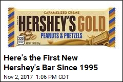 Hershey Bars Now Come in Milk, Dark, White ... and Gold