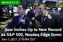 Dow Inches Up to New Record as S&P 500, Nasdaq Edge Down