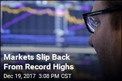 Markets Slip Back From Record Highs