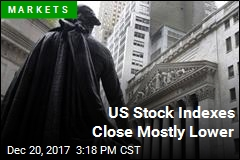 US Stock Indexes Close Mostly Lower