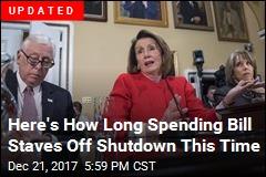 House Passes Spending Bill to Avoid Government Shutdown