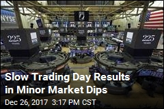 Markets Dip Modestly on Sluggish Tech
