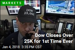 Dow Closes Over 25K for 1st Time Ever