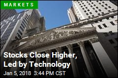 Stocks Close Higher, Led by Technology