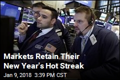 Markets Match Fastest New Year's Start in Years