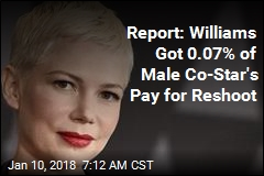 Report: Williams Got 0.07% of Male Co-Star's Pay for Reshoot