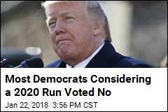 Most Democrats Considering a 2020 Run Voted No