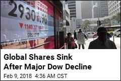Asian, European Markets Tumble After US Selloff