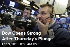 Dow Surges 300 at Open