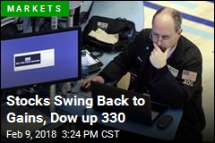 Stocks Swing Back to Gains, Dow up 330