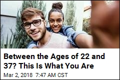 Millennials Defined as Born Between These Years
