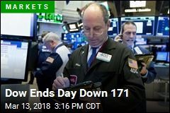 Dow Ends Day Down 171