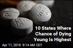 10 States Where Chance of Dying Young Is Highest