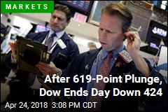 After 619-Point Plunge, Dow Ends Day Down 424