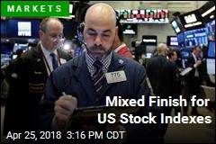 Mixed Finish for US Stock Indexes
