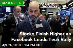 Stocks Finish Higher as Facebook Leads Tech Rally