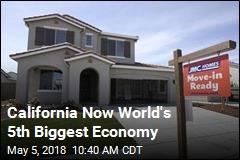 California Now World's 5th Biggest Economy