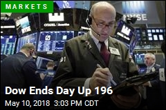 Dow Ends Day Up 196