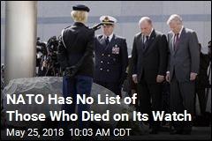 Memorial Recalls the Dead, but NATO Has No List of Names