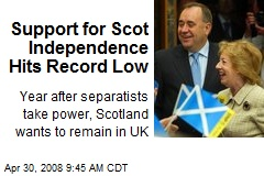 Support for Scot Independence Hits Record Low